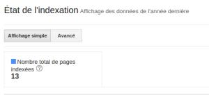 Etat indexation Google Search Console
